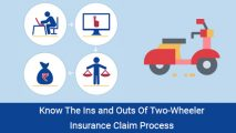 Know The Ins and Outs Of Two-Wheeler Insurance Claim Process