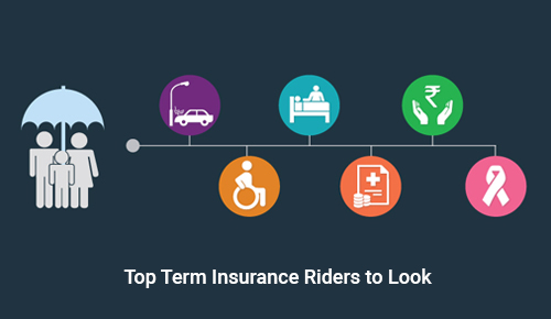 Top Term Insurance Riders